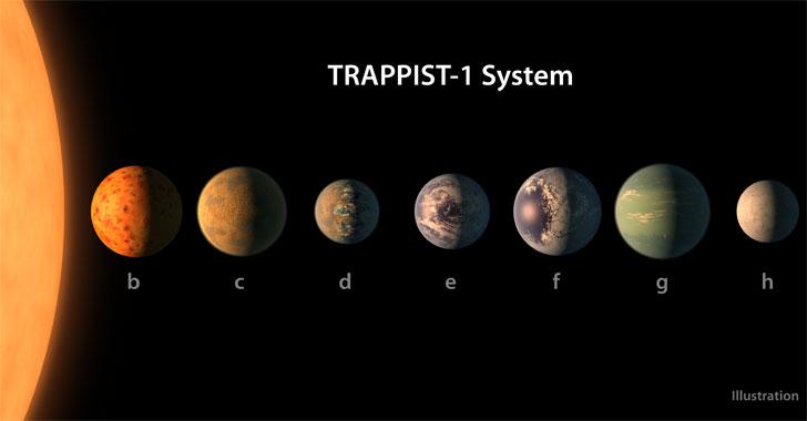 Posibilidad de encontrar vida en el sistema Trappist-1 es menor de lo que se pensaba
