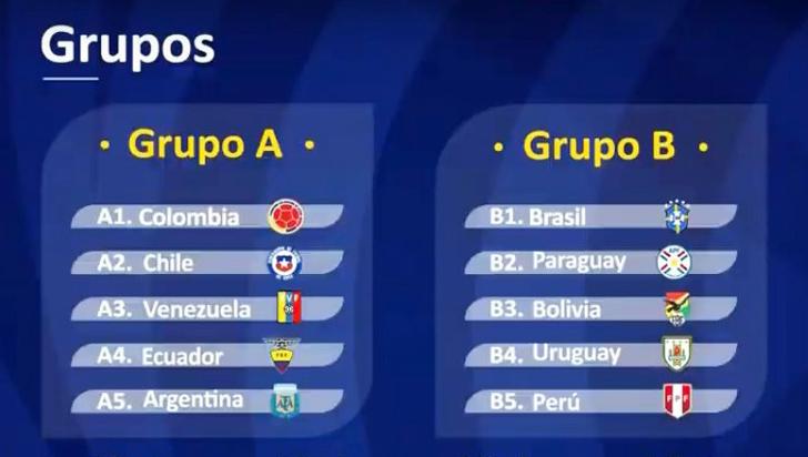 Brasil-Perú, primer juego del Preolímpico de Fútbol Sub-23 en Armenia