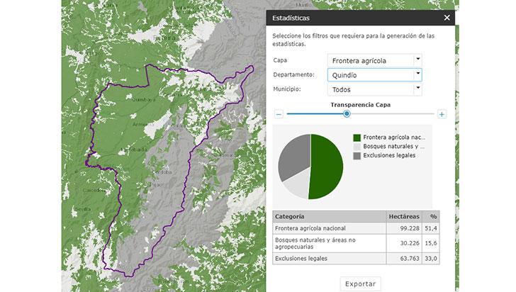 Procuraduría instó proteger suelo rural; Quindío con el estudio más detallado