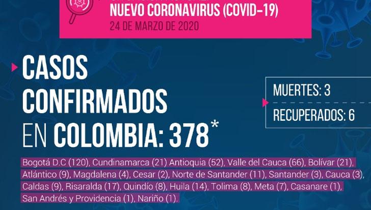 8 casos de COVID-19 en Quindío
