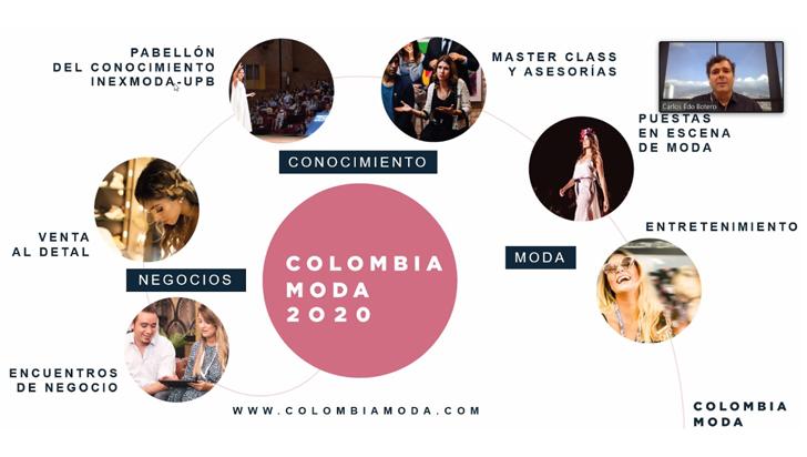 """Colombiamoda migra a lo digital y cambia sus desfiles por """"puestas en escena """""""
