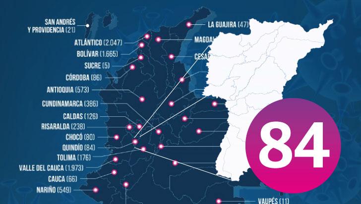 3 casos más de COVID-19 en Quindío