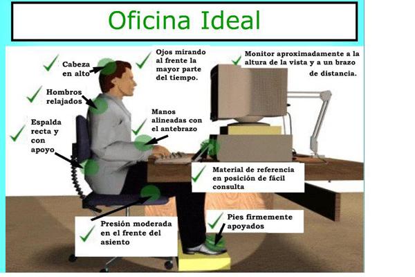C al es la postura correcta en la computadora la cr nica for Bankia a distancia oficina internet