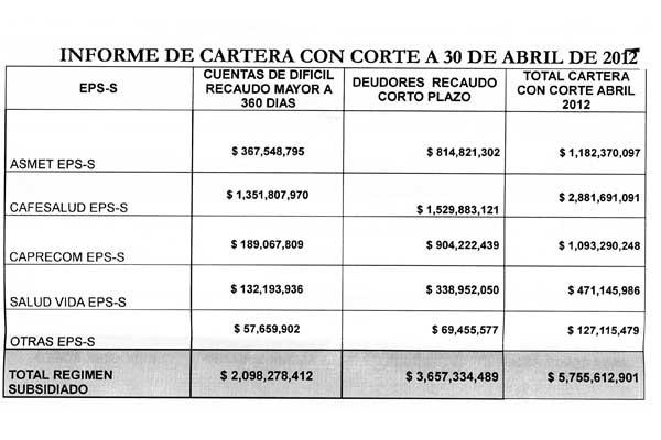 La situación financiera del hospital La Misericordia de Calarcá ya tocó fondo