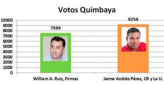 jaime-andrs-perez-cotrino-fue-elegido-en-quimbaya