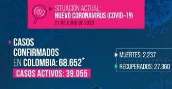 Este domingo, se registran 111 personas fallecidas por COVID-19 en Colombia