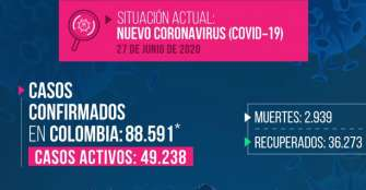 Nuevo caso de coronavirus en Calarcá