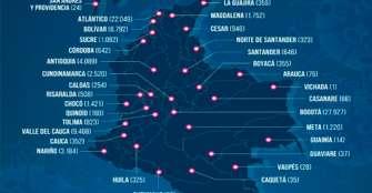 Con 167 muertes, Colombia rompe récord de fallecimientos por COVID-19