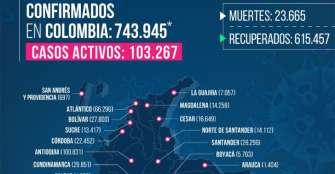 4 fallecidos y récord de casos por coronavirus hoy en Quindío
