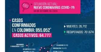 1 mujer y 5 hombres fallecidos por COVID-19 este domingo en Quindío