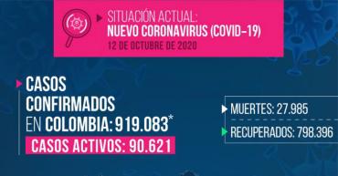 quindio-supera-los-6000-contagios-y-las-150-muertes-por-covid-19