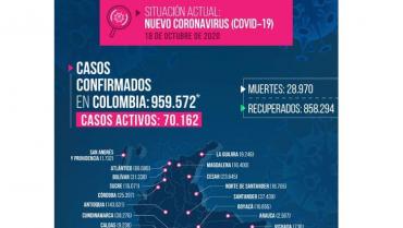 hasta-la-fecha-190-muertes-en-el-quindio-por-covid-19