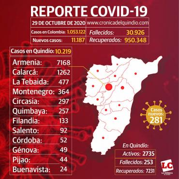 Secretaría de Salud departamental iniciará búsqueda activa de Covid-19 en Quindío