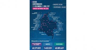 365 personas se encuentran hospitalizadas por Covid-19 en Quindío