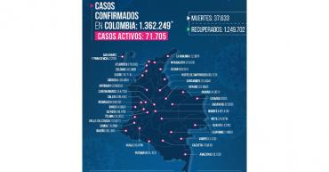 4 muertes y 174 nuevos contagios de Covid-19 en el Quindío