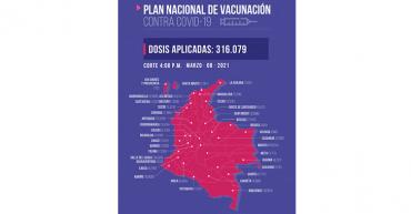 296 quindianos fueron vacunados en la última jornada