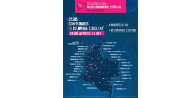 1.003 muertos por COVID-19 en Quindío