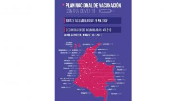 a-la-fecha-11568-personas-van-vacunadas-en-el-quindio