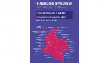 En el Quindío la cifra de vacunados contra la Covid-19 llegó a 14.305