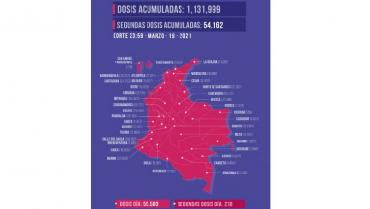 Se han aplicado 16.022 dosis contra la Covid-19 en el Quindío