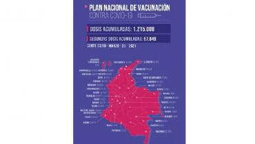 16.234, la nueva cifra total de vacunas contra la Covid-19 aplicadas en el Quindío