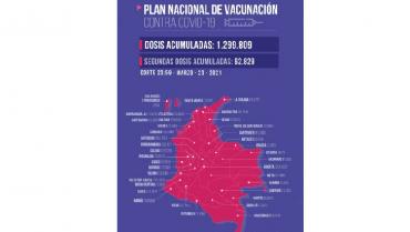 En el Quindío se han aplicado 18.288 dosis contra la Covid-19