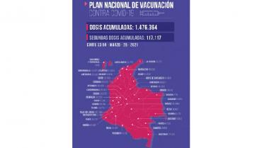 En el Quindío se han aplicado 20.756 dosis contra la Covid-19
