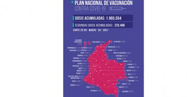 28.328 dosis aplicadas contra la Covid-19 en el Quindío