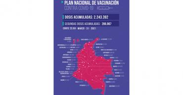En el Quindío ya van más de 32.000 vacunas aplicadas contra la Covid-19