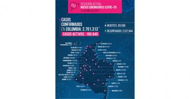 Covid-19 en el Quindío: 7 fallecidos y 121 nuevos contagios este miércoles
