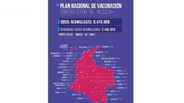 101.699 vacunas contra la Covid aplicadas en el Quindío