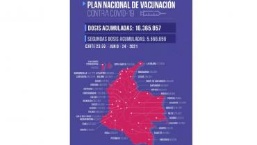 En el Quindío se han aplicado 239.532 dosis contra la Covid-19